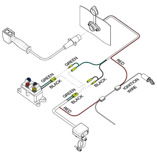 Polaris Warn Atv Winch Wiring Diagram Wiring Circuit